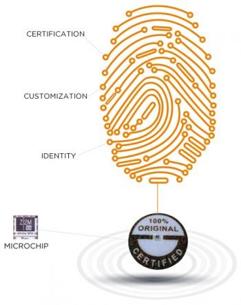 Etichetta di Sicurezza con Microchip